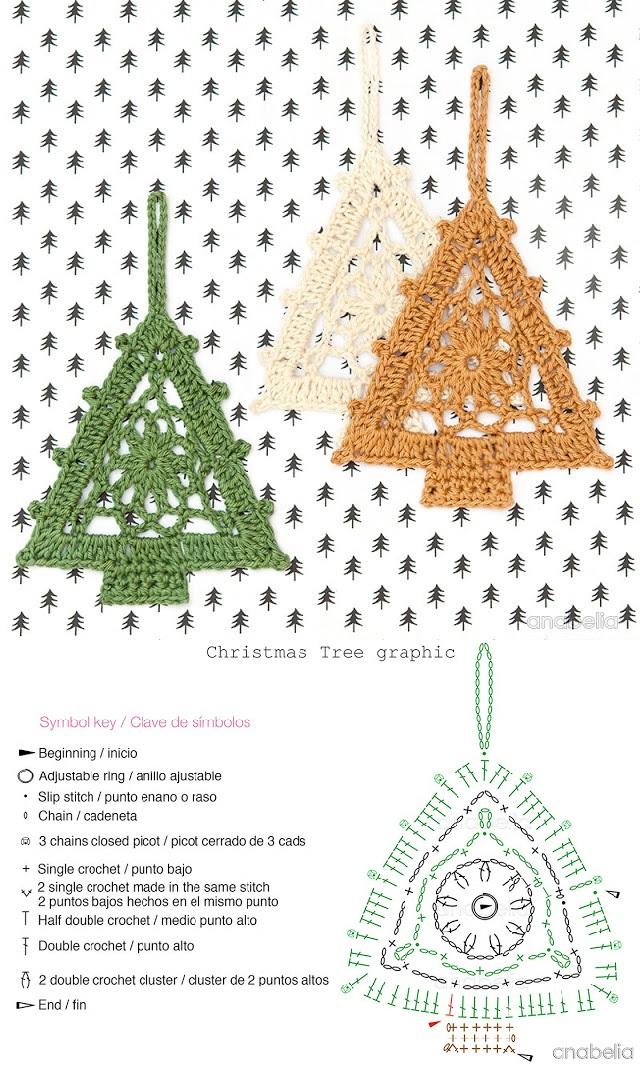 Árboles de navidad - decoración navideña
