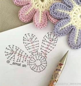 Popurrí de gráficos y esquemas preciosos ¡I love Crochet!