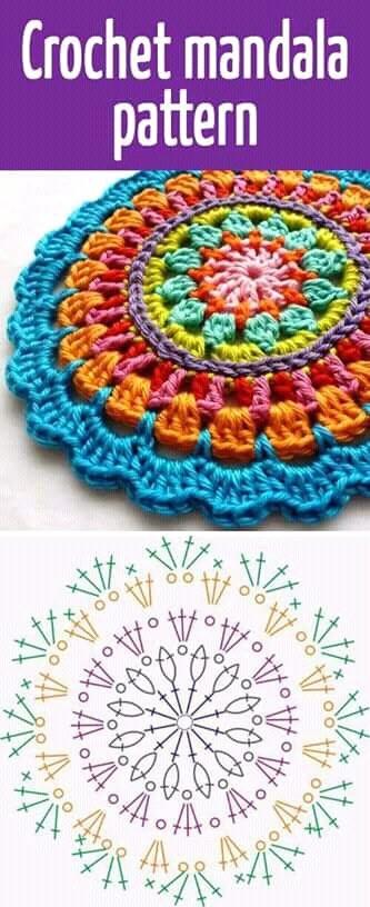 Gráfico para hacer mandala en crochet