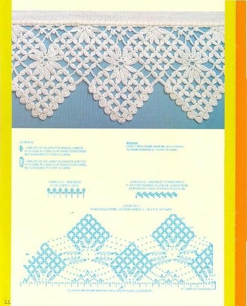 patrones de puntillas de ganchillo