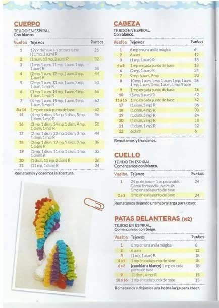 Patrón unicornio crochet