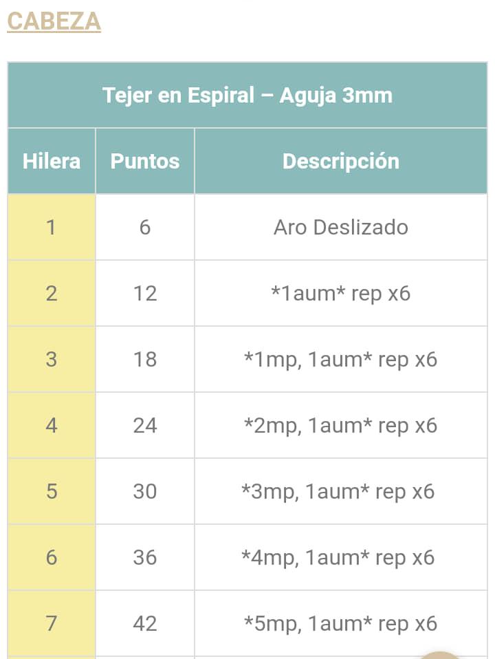 Jirafita grandota para tus peques con patrón en castellano