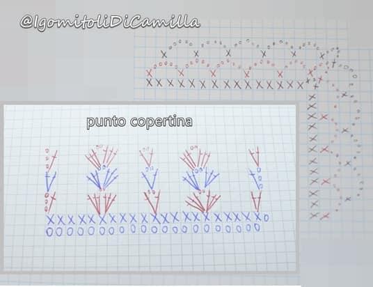 14 Mantitas y puntillas para bebé - gráficos y tutoriales